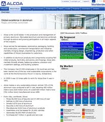 fact sheet good Alcoa