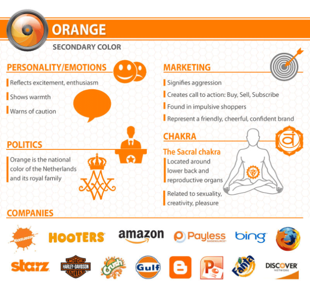 logo color 2015 ORANGE