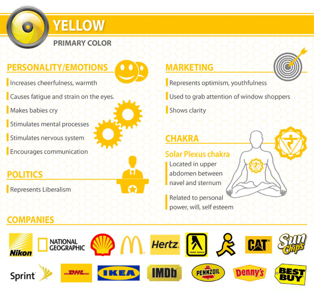 logo color 2015 YELLOW